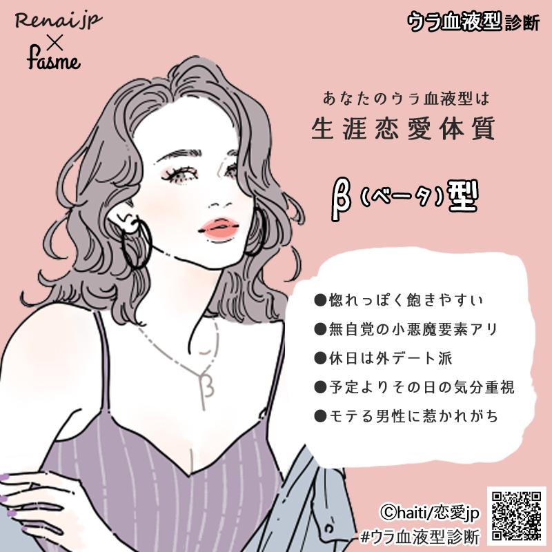 生涯恋愛体質『β(ベータ)型』