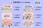 もう全部した?【大人気】恋愛jp「性格診断」まとめ6つ♡