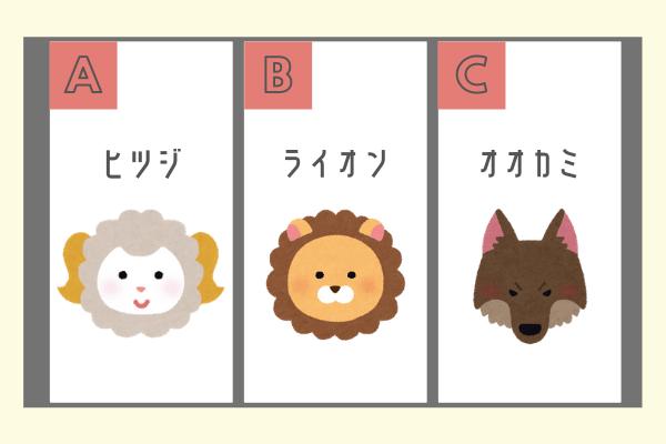恋愛パターンが分かる【心理テスト】狼になったら誰に恋する?