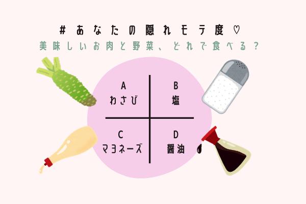 【心理テスト】美味しいお肉と野菜があります。どう食べる?