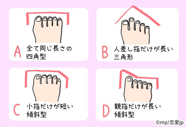 【性格診断】足の指の形でわかるあなたの「性格」