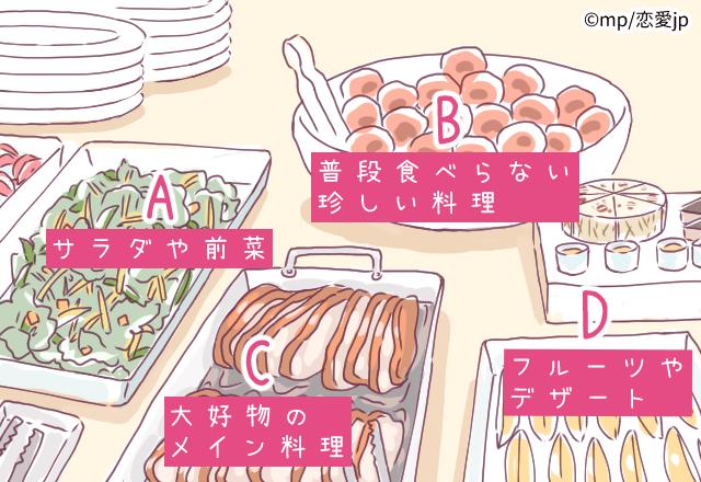 【心理テスト】相手に振り回される?!食べ放題で取る料理で分かる「恋に対する執着度」