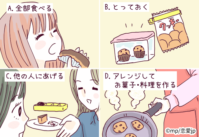 【直感テスト】余ったお菓子をどうする?でわかる「あなたの隠れ王様キャラ度」